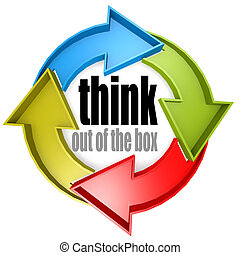 Think out of the box color cycle sign