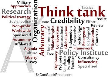 Think tank words cloud illustration