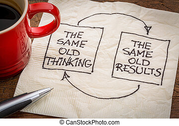 thinking and results feedback loop - the same old thinking...