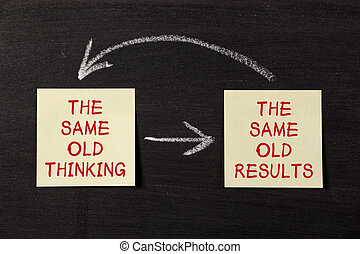 Thinking And Results Mindset - sticky notes pasted on a...