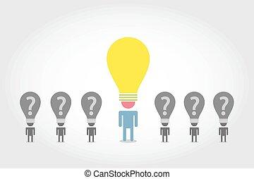 idea bulb - thinking idea bulb