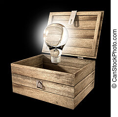 Thinking Outside The Box Lightbulb