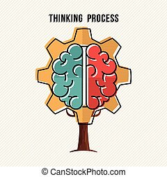 Thinking process concept for new business ideas
