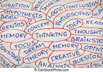 thinking word cloud  abstract