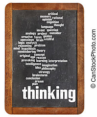 thinking word cloud on blackboard