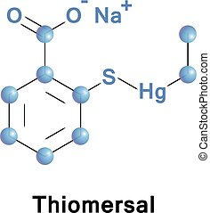 Thiomersal organomercury compound