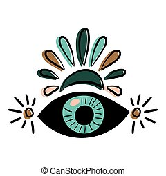 Third Eye. The concept of meditation, vision of energy, aura...