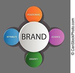 vector diagram schema brand