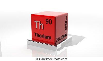 Thorium, 3d chemical element of the periodic