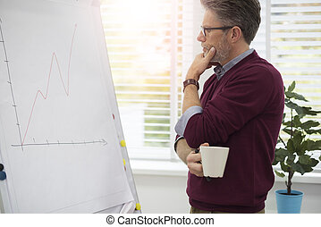 Thoughtful worker looking at a white board