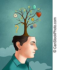 thoughts , διαφορετικός , ακμάζω , δέντρο