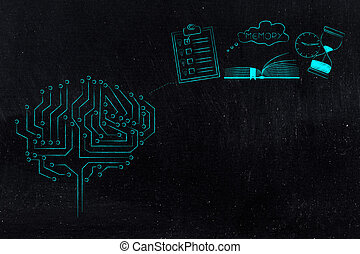 digital brain next to memory icon made by book with to do...