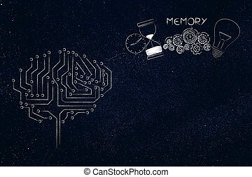 digital brain next to memory icon made by light bulb...