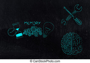 memory icon made of light bulb gearwheels and hourglass next...