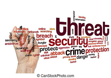 Threat word cloud concept