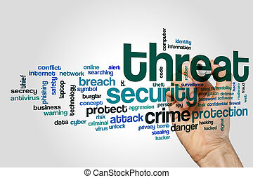 Threat word cloud concept - Threat word cloud