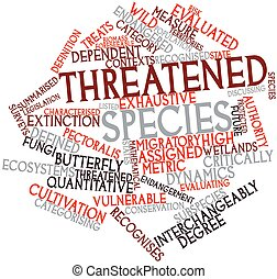 Threatened species - Abstract word cloud for Threatened...