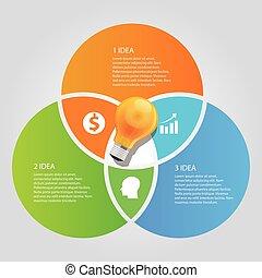 three 3 circle info graphic chart overlap vector bulb idea business shine