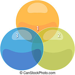 Three Blank venn business diagram illustration - blank venn...