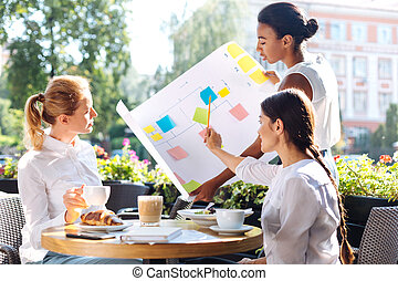 Three charming women discussing action algorithm in cafe -...