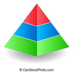 Three colour pyramid illustration