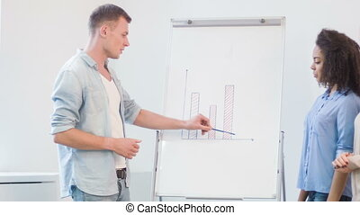 Three creative employees discussing the chart.