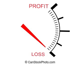 three dimensional business loss gauge - isolated on white...