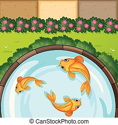 Three fish in the pond