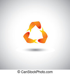 three fishes swimming forming recycle symbol - vector graphic