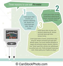 Three reasons use PH meter - Vector infographic three...