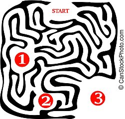 Three stages of the passage of the labyrinth