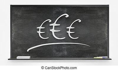 Three symbols of euro on blackboard