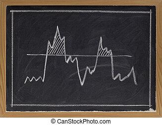 threshold concept on blackboard