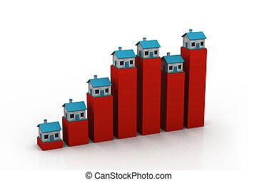 thuis, verkoop, grafiek