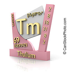 Thulium form Periodic Table of Elements - V2