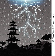 Thunderstorm at Night over Chinese Temple