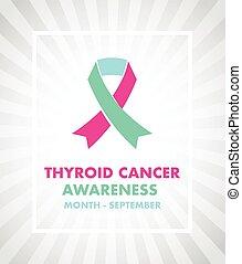thyroïde, cancer, conscience
