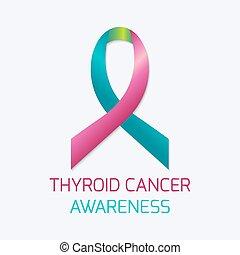 thyroïde, ruban, cancer