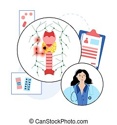 Thyroid cancer stages. Doctors consultation and treatment in clinic. Thyroid gland, trachea and lymph nodes. Pain and tumor in human endocrine system. Internal organs exam flat vector illustration.