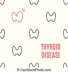Thyroid gland pattern poster
