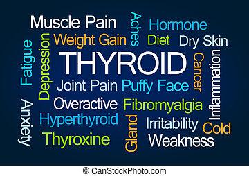 Thyroid Word Cloud on Blue Background
