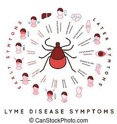 Tick disease icons