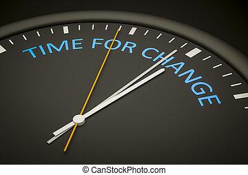tid, för, ändring