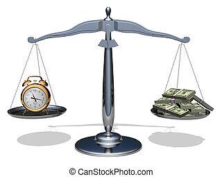 tid, pengar
