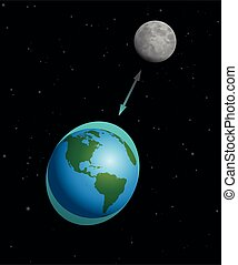 High and low tide, rise and fall of sea levels on planet earth caused by gravitational forces exerted by the Moon. Schematic vector illustration on starry black background.