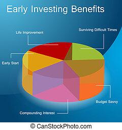 tidigt, investering, gynnar