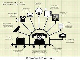 tidigt, mobil, prototyp, telefon
