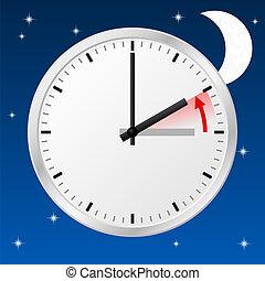 tiempo, cambio, a, estándar, tiempo