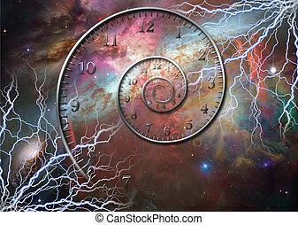 tiempo, espacio