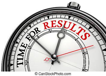 tiempo, resultados, concepto, reloj